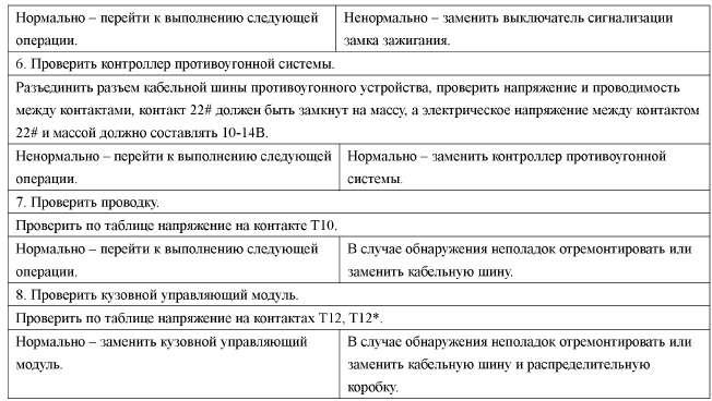 Схема планировки системы